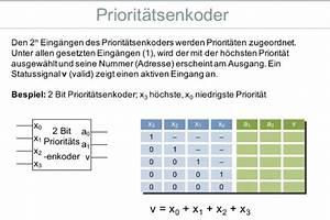 Zweierkomplement Berechnen : ausg nge f r 2 bit priorit tsenkoder mit multiplexern realisieren nanolounge ~ Themetempest.com Abrechnung