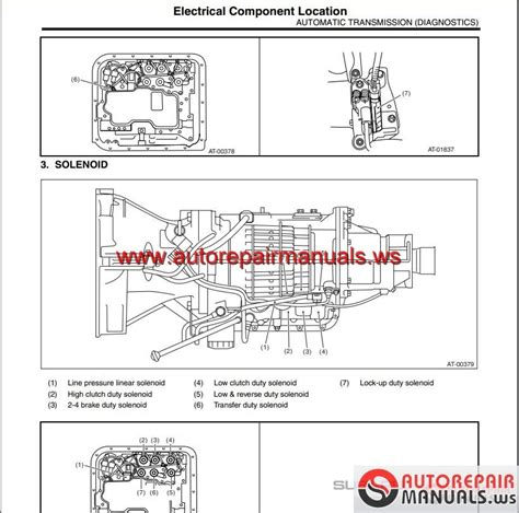Subaru Tribeca Wiring Diagram Imageresizertool