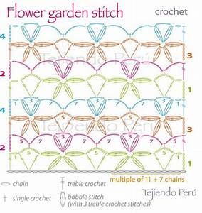 How To Crochet The Lacy Flower Pattern  Video Tutorial