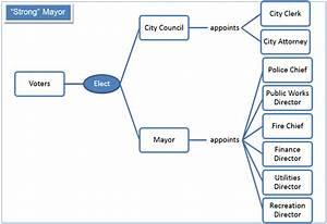 Handbook For Georgia Mayors And Councilmembers
