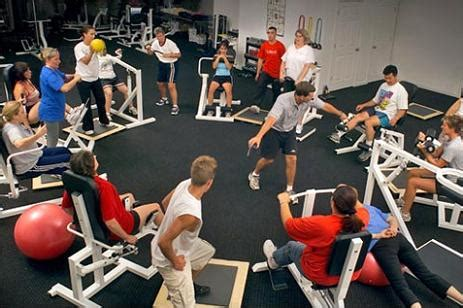 What is Circuit Training? How & Why to Use It   Project Swole