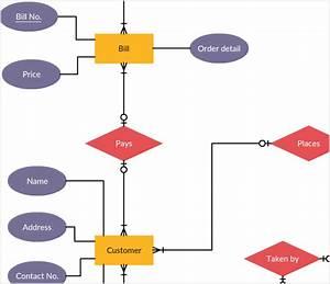 Class Diagram For Restaurant Management System
