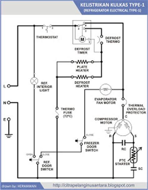 le froid idustriel refrigerateur electrique
