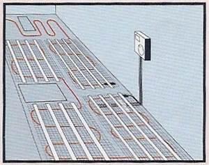 Elektrische Fußbodenheizung Parkett : ecofloor mat 160 watt f r steinb den elektrische fu bodenheizungen wir heizen dir ein ~ Sanjose-hotels-ca.com Haus und Dekorationen