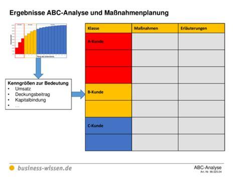 abc analyse kapitel  business wissende