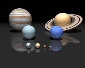 Planets Mercury Venus Earth-Mars Jupiter-Saturn Uranus Neptune