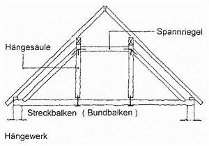 Dachstuhl Statik Berechnen : h ngewerk baulexikon ~ Themetempest.com Abrechnung