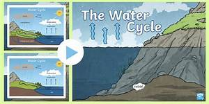 Simple Labelled Water Cycle Diagram Powerpoint