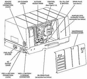 onan rv generator parts diagram automotive parts diagram With generator 5500 watt wiring diagram diagram and parts list