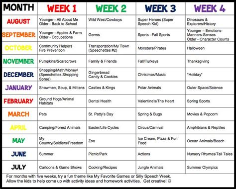 25 best ideas about preschool weekly themes on 905 | f06babaac1cf2b20385b51255e951134