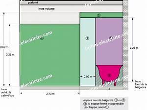 forum electricite conseils branchement prise electrique With norme electrique salle de bains