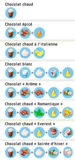 liste des recettes mycafe recipes stories mademoiselle