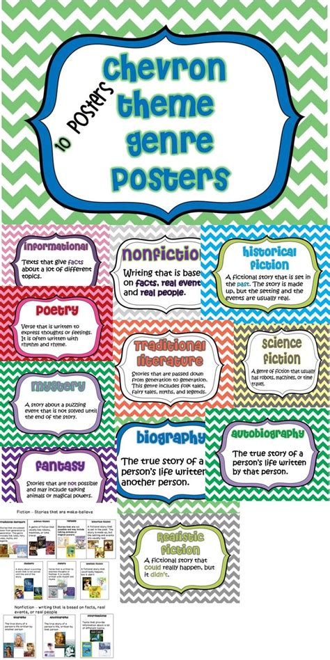 Genre Posters  Chevron Theme  Historical Fiction. Become A Teacher In Georgia Web Design Fonts. New Toilet Installation Rochester Ny Dentists. Mobile Wallet App For Iphone. Philadelphia University Business School. Recruitment Marketing Plan Post Card Mailing. Online Inventory Management Hall For A Party. On Demand Water Heating Signs Now New Orleans. What Does Data Analysis Mean
