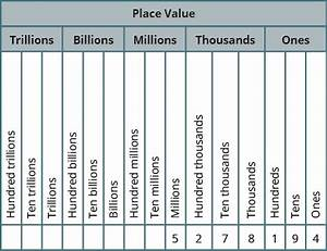 place value games to trillions