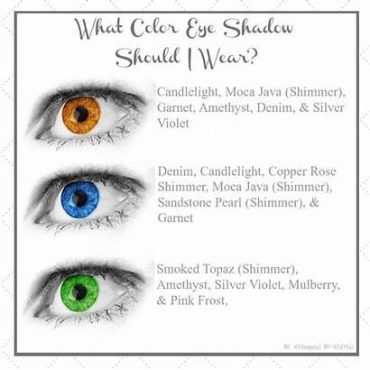 Eyes Eye Brown Wear Shadowsense Should Shadow