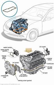 Buick 3100 V6 Engine Diagram Gm 54