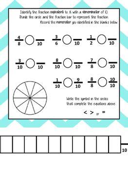 equivalent fraction flip book fractions equal
