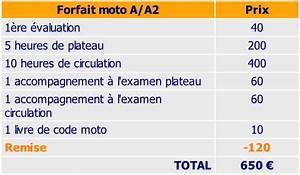 Permis Gros Cube Prix : permis 125 prix moto plein phare ~ Medecine-chirurgie-esthetiques.com Avis de Voitures