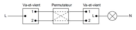 interrupteurs elecproshop