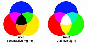 Mathematical Color Fading - News