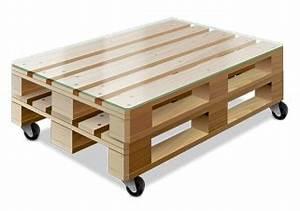 Paletten Tisch Bauen : paletten tisch schritt f r schritt anleitung garten ~ Watch28wear.com Haus und Dekorationen