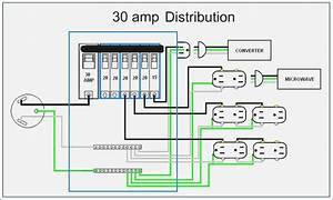Image Result For 30 Amp Rv Wiring Diagram Wiring Diagram