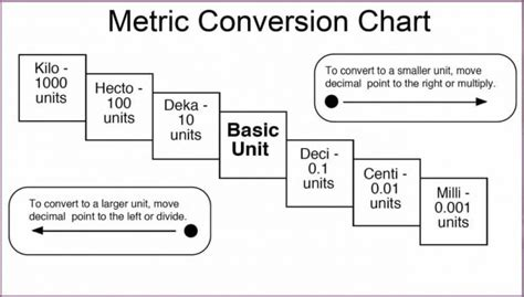 grade metric conversion chart printable  chart