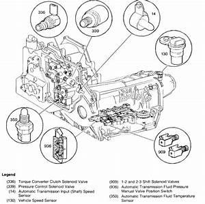 Cadillac Transmission Diagrams