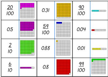 fraction decimal dominoes tenths hundredths thousandths
