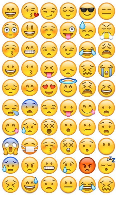 inspirational new emojis for iphone iphone emoji faces wallpaper Inspi