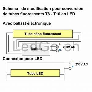 Tube Led 120 Cm : tube led t8 20w 120cm 330 smd2835 ~ Dallasstarsshop.com Idées de Décoration