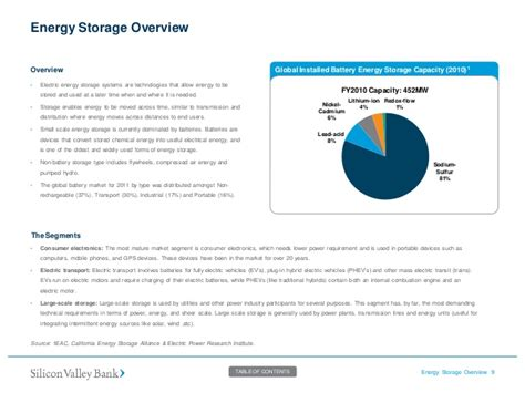 Energy Storage Overview- February 2013