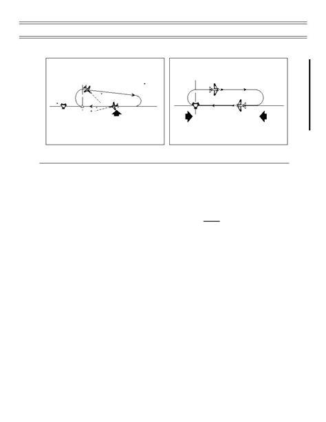 Holding pattern wind correction - P-12530043