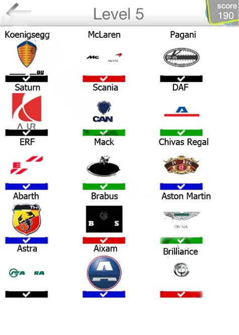 logo quiz cars level 5 answers cheats logo quiz cars clipart best clipart best