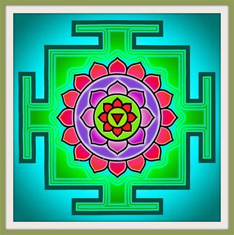 Yantra Mantra mantra science what is matangi yantra