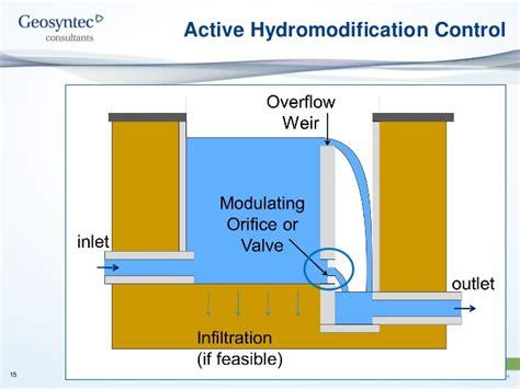 Lid 2015 active hydromod control - judd goodman 01-20-15