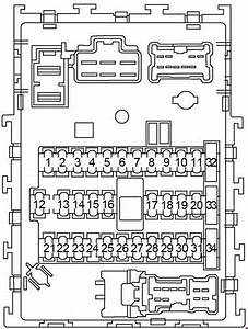 Nissan Sentra Fuse Box Diagram