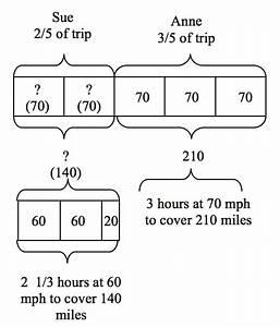 Bar Diagram Math Word Problems  Bar  Free Engine Image For