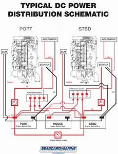 Typical Dc Power Distribution Examples For Marine Engines