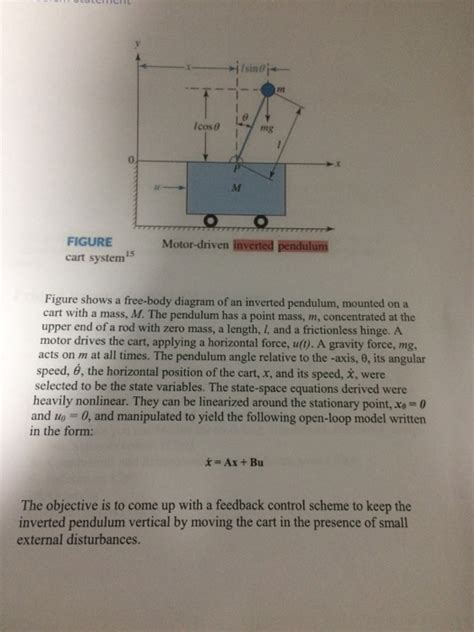Solved Figure Shows Free Body Diagram Inverted