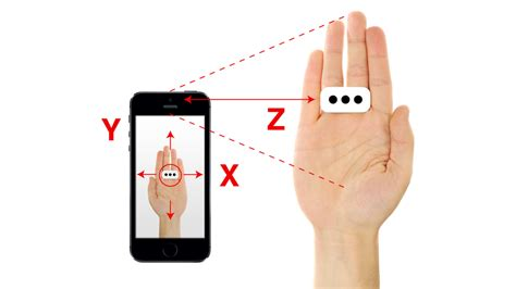 iring for iphone desire this iring motion controller for iphone and