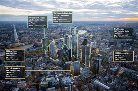 This is what the London City skyline could look like in 10