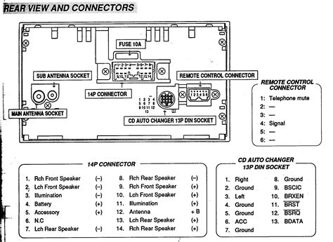 Car Audio Wire Diagram Codes Mitsubishi Factory