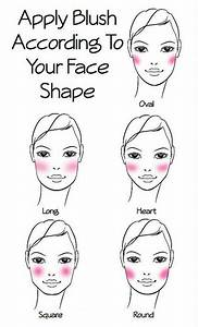 how to apply blush to suit your shape just trendy