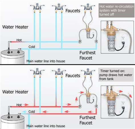 elc water heater wiring diagram water heater