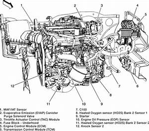 2007 Saturn Outlook Engine Diagram
