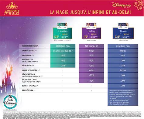 Prix Entree Parc Disney by Hello Disneyland Le N 176 1 Sur Disneyland
