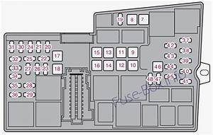 Fuse Box Diagrams  U0026gt  Volvo V40  2013