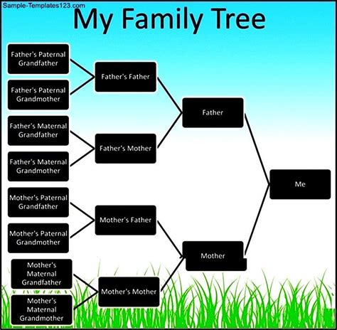 Powerpoint Genealogy Template by Powerpoint Genealogy Template Popular Sles Templates
