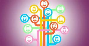 Social Media Mixology: Which Networks to Use Together  Social